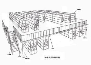 Multi-tier shelf 2