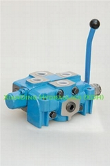 Hydraulic Power Tong valve-VA35