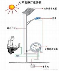 专业生产一体化LED太阳能路灯