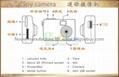 China factory smallest size hidden camera, mini cctv pinhole spy camera