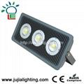 LED Floodlight high power led lighting