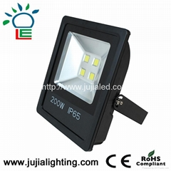 2015 LED Floodlighting,l