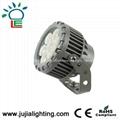 High Power led spotlight,mini spotlight
