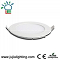 led recessed panel light,shenzhen led