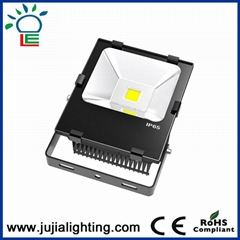 outdoor floodlight led f
