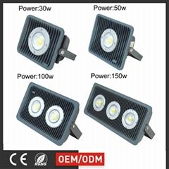 投光燈,LED投光燈,大功率投光燈,戶外投光燈