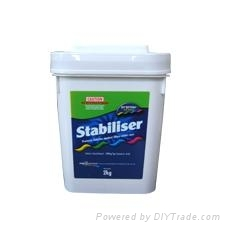 Stabilizer Products Diytrade China Manufacturers