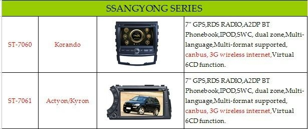 2 Din car dvd player for Ssangyong Korando 2010-2013 with BT Phonebook& A2DP,3G 4