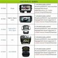 3G dashboard Car DVD/GPS for Chevrolet 2013 Cruze Wholesale 3
