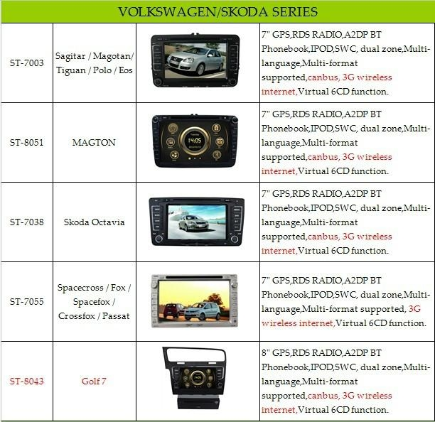 Autoradio for VW Sagitar/Magotan/Tiguan/Polo/Eos With GPS,DVD,3G,Hot sale! 5