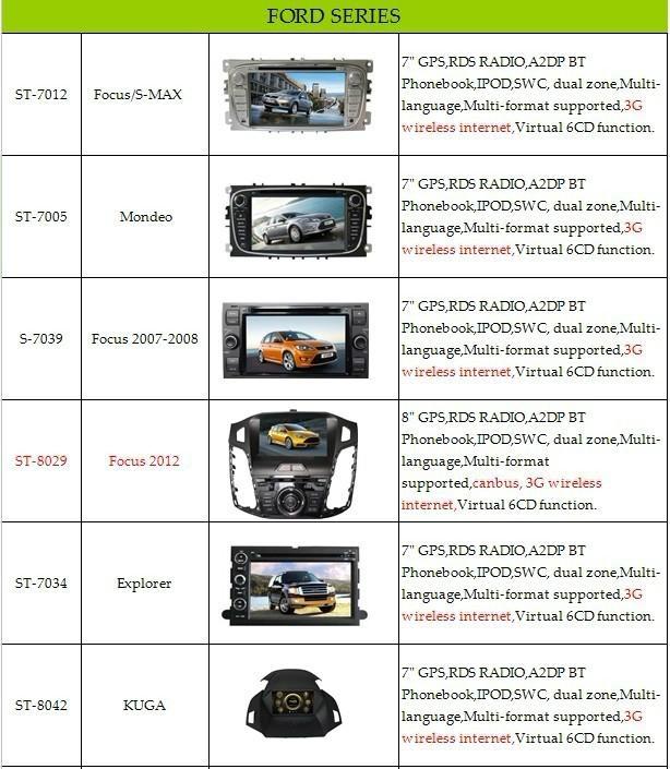 Sale! Ford Kuga Escape 2013 GPS Navigation DVD Player, Multimedia Video Player! 3