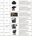 Sale! Ford Kuga Escape 2013 GPS Navigation DVD Player, Multimedia Video Player! 4