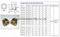 BSP2寸英制螺纹圆形黄铜油镜油窗液位器油位器可定做 12