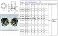 BSP2寸英制螺纹圆形黄铜油镜油窗液位器油位器可定做 14