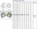 BSP2寸英制螺纹圆形黄铜油镜油窗液位器油位器可定做 18