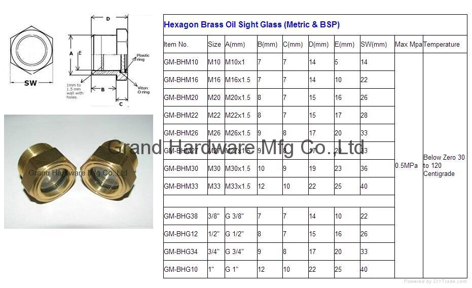 BSP Thread Brass oil level sight glasses