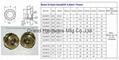 Metric thread Brass oil level sight plugs
