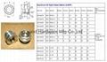 Gearboxes aluminum oil level indicator
