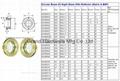 BSP 1 Inch oil level sight glass plugs indicator for screw air comressor 12