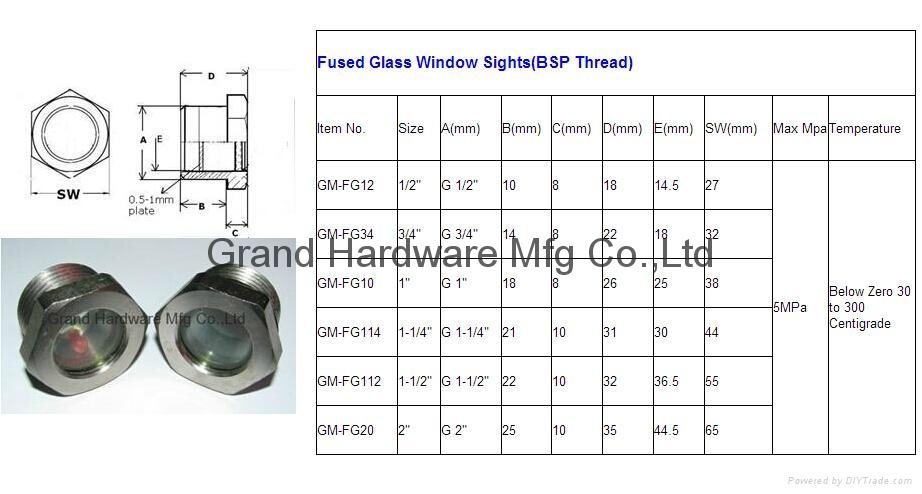 Fused Metal sight windows 6