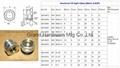 Roots Vaccum pump Hexagon Aluminum Oil Sight Glass G1-1/4 inch 9