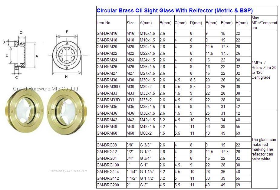 圓形黃銅油鏡