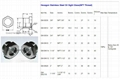NPT Oil level Sight Glass for process centrifugal pump