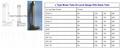 油液位铜管油标 3