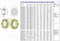 """Brass G1-1/2"""" Circular window sight glass with white planting 2"""