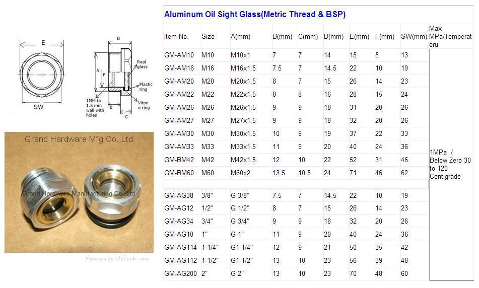 BSP/NPT螺紋1寸黃銅油鏡油窗視窗觀察鏡油位器 15