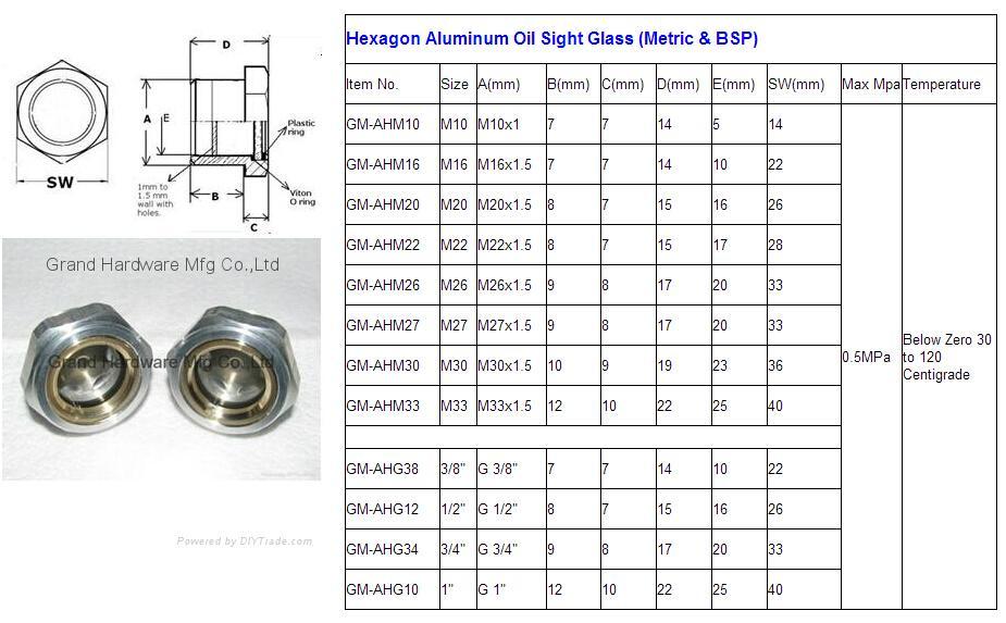 BSP/NPT螺紋1寸黃銅油鏡油窗視窗觀察鏡油位器 16
