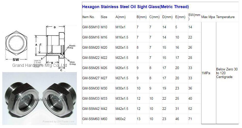 1寸不锈钢304视液镜带反光板现货 3