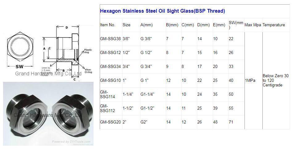 1寸不锈钢304视液镜带反光板现货 5