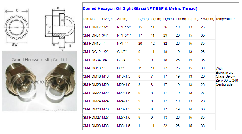 domed oil sight glasses specifications