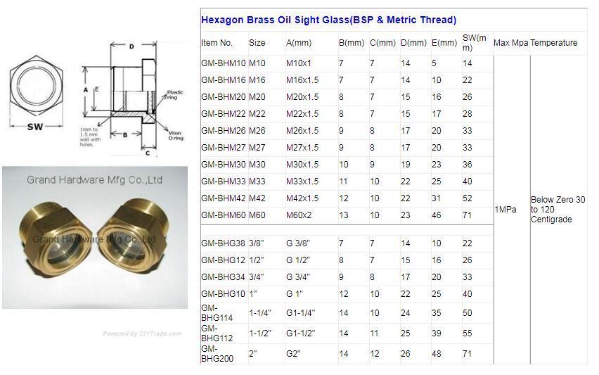 BSP & Metric thread oil sight glasses sizes chart