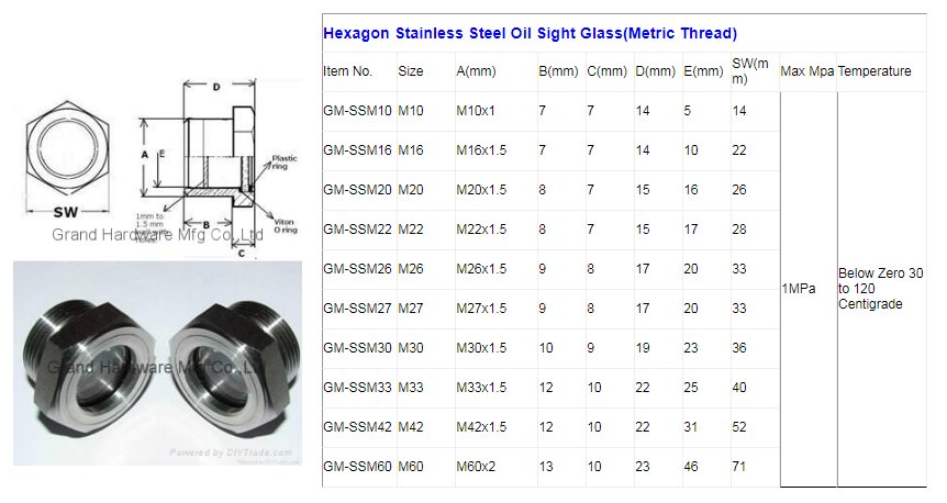 Metric thread SS304 oil sight glass sizes chart