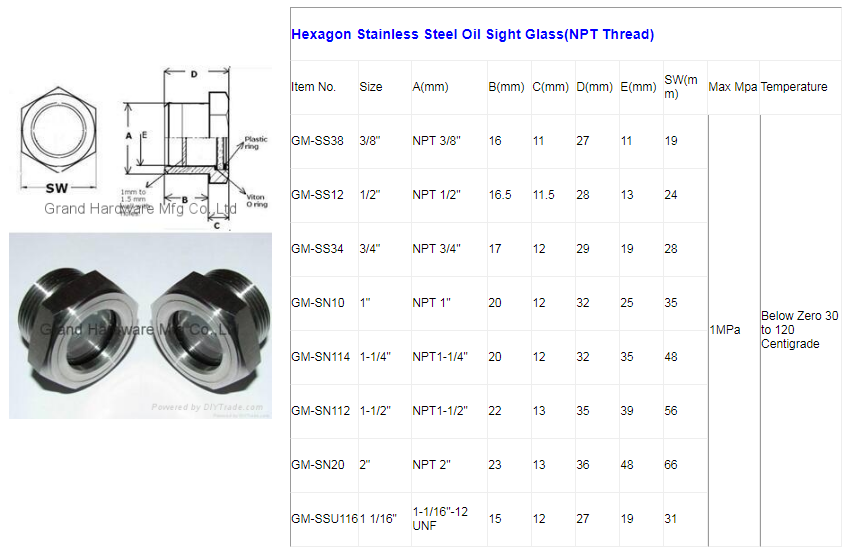SUS304 不鏽鋼油位觀察視鏡液位計油窗有擋板耐高溫高壓 6