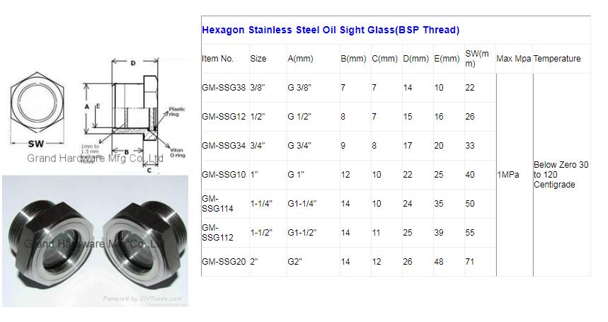 SUS304 不锈钢油位观察视镜液位计油窗有挡板耐高温高压 5