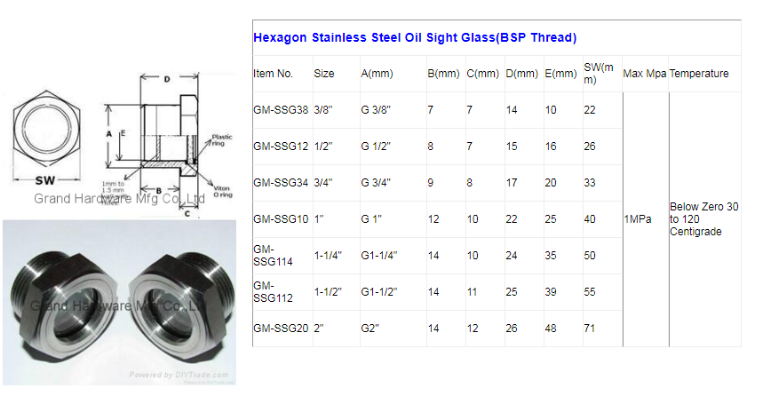 BSP G thread SS304 OIL SIGHT GLASS SIZES CHART