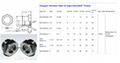 SUS304 不鏽鋼油位觀察視鏡液位計油窗有擋板耐高溫高壓 5