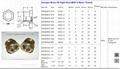 hex brass oil level sight glass