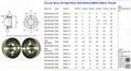 """G1"""" hexagon brass oil level sight glasses BSP & Metric thread"""