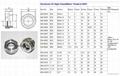 Aluminum oil level gauge Window Sights