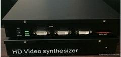 WD500系列高清视频合成器(画面分割器)