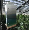 Air Purifier for indoor garden
