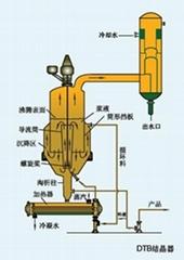 供應DTB型結晶器