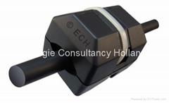 Energie Consultancy Holland