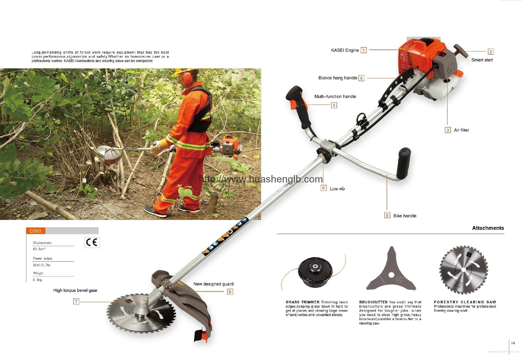 Brush cutter cg650 hs libang china manufacturer for Gardening tools manufacturers