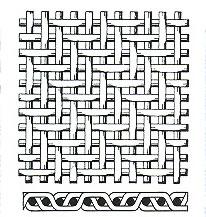 Dutch woven Wire Cloth