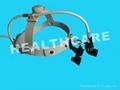 Headlight Magnifier for dental surgery